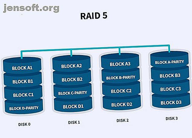 Vous souhaitez créer un serveur NAS sans savoir quelle solution RAID utiliser?  Voici comment Unraid peut dynamiser votre solution NAS personnelle.