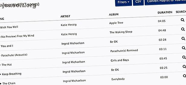 अगर आप अपनी प्लेलिस्ट को पीछे छोड़ते हुए Spotify से YouTube म्यूजिक पर स्विच करना चाहते हैं, तो इन फ्री टूल्स का इस्तेमाल करें।