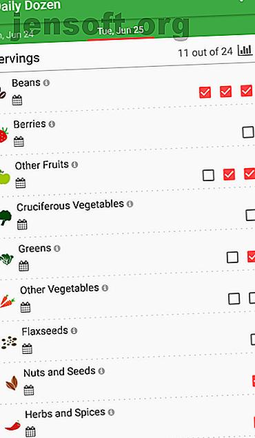 Êtes-vous nouveau au véganisme?  Ou êtes-vous végétalien depuis des années?  Ces outils gratuits vous aident à trouver le bon régime écologique.