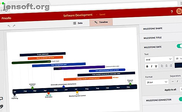 Voici les meilleures solutions de chronologie de projet pour vous aider à suivre vos progrès et les jalons de vos projets.