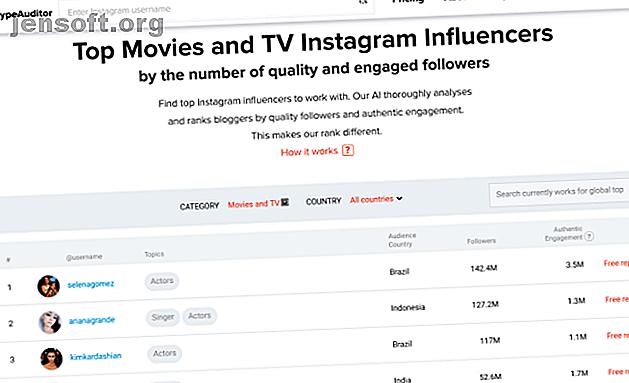Instagram est tellement énorme que vous ne pouvez pas compter uniquement sur l'application.  Ces cinq applications et sites peuvent améliorer votre façon d'utiliser Instagram.