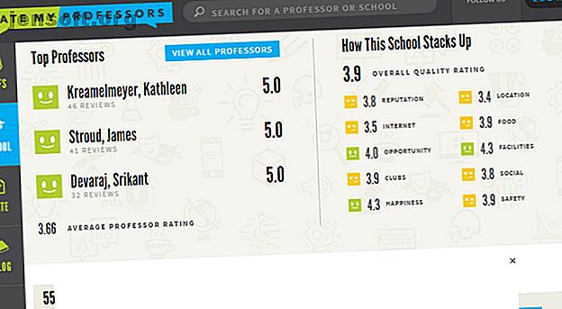 Disse akademiske websteder vurderer og gennemgår lærere og professorer, så du kan være bedre forberedt til skole- eller universitetsåret.