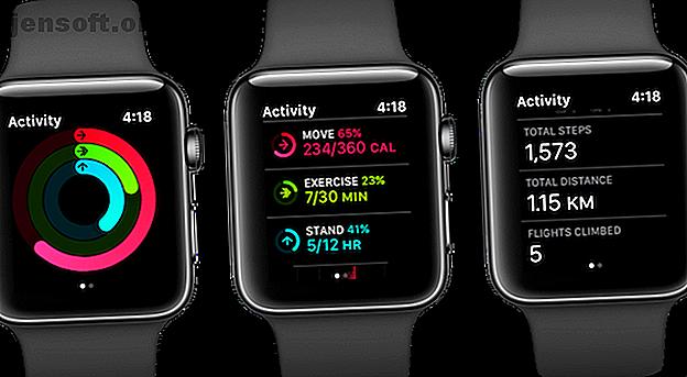 आश्चर्य है कि फिटनेस के लिए अपने ऐप्पल वॉच का उपयोग कैसे करें?  स्वस्थ रहने के लिए यहां सर्वश्रेष्ठ ऐप्पल वॉच फिटनेस और वर्कआउट ऐप हैं।