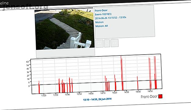 Vous recherchez un client de webcam de sécurité bricolage pour Linux?  Ces applications compatibles avec Linux sont idéales pour tout projet de caméra de sécurité DIY.
