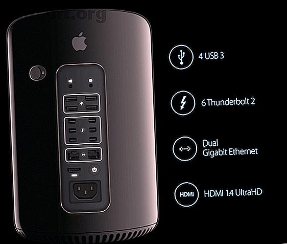 Denken Sie darüber nach, einen Mac für Ihren Server zu verwenden?  Finden Sie anhand mehrerer wichtiger Kategorien heraus, welches Mac-Modell der beste Server ist.