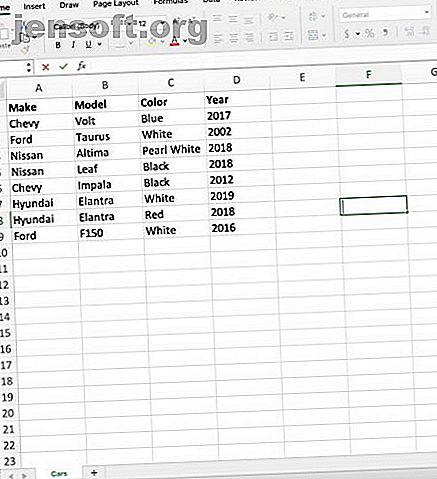 Para el análisis de datos avanzado, Python es mejor que Excel.  ¡Aquí se explica cómo importar sus datos de Excel en un script de Python usando Pandas!