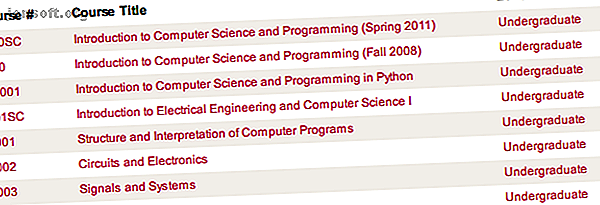 Med hjälp av dessa gratis datorprogrammeringskurser online kan du bli en bra kodare utan datavetenskapsexamen.