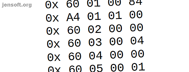 Confus au sujet du codage?  Vous ne comprenez pas les scripts?  Voici ce que vous devez savoir sur les éléments de base de la programmation.