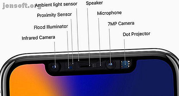 Vous devriez penser à utiliser la fonction de sécurité Face ID sur votre nouvel iPhone X. Mais l'activation est-elle sûre?