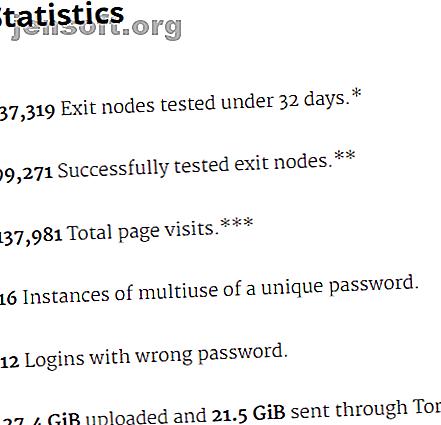 Tor protège efficacement la vie privée en ligne, mais ce n'est pas parfait.  Voici comment rester en sécurité contre les nœuds de sortie Tor compromis.