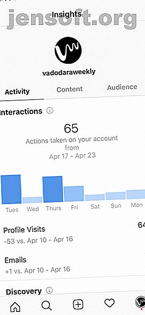Para programar publicaciones en Instagram, tienes que saltar algunos aros.  Te mostramos cómo programar publicaciones en Instagram.