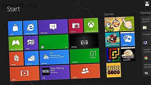 Einige Leute weigern sich, Windows 7 aufzugeben und auf Windows 10 zu aktualisieren. Warum?  Nun, es gibt viele Faktoren, die dazu beitragen.